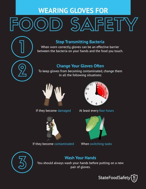 Nitrile Gloves food safety